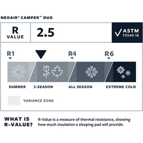 Therm-a-Rest NeoAir Camper Duo Matelas Double, medium blue